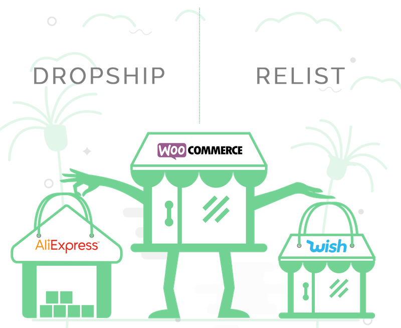 Woocommerce Aliexpress Dropshipping with Relisting