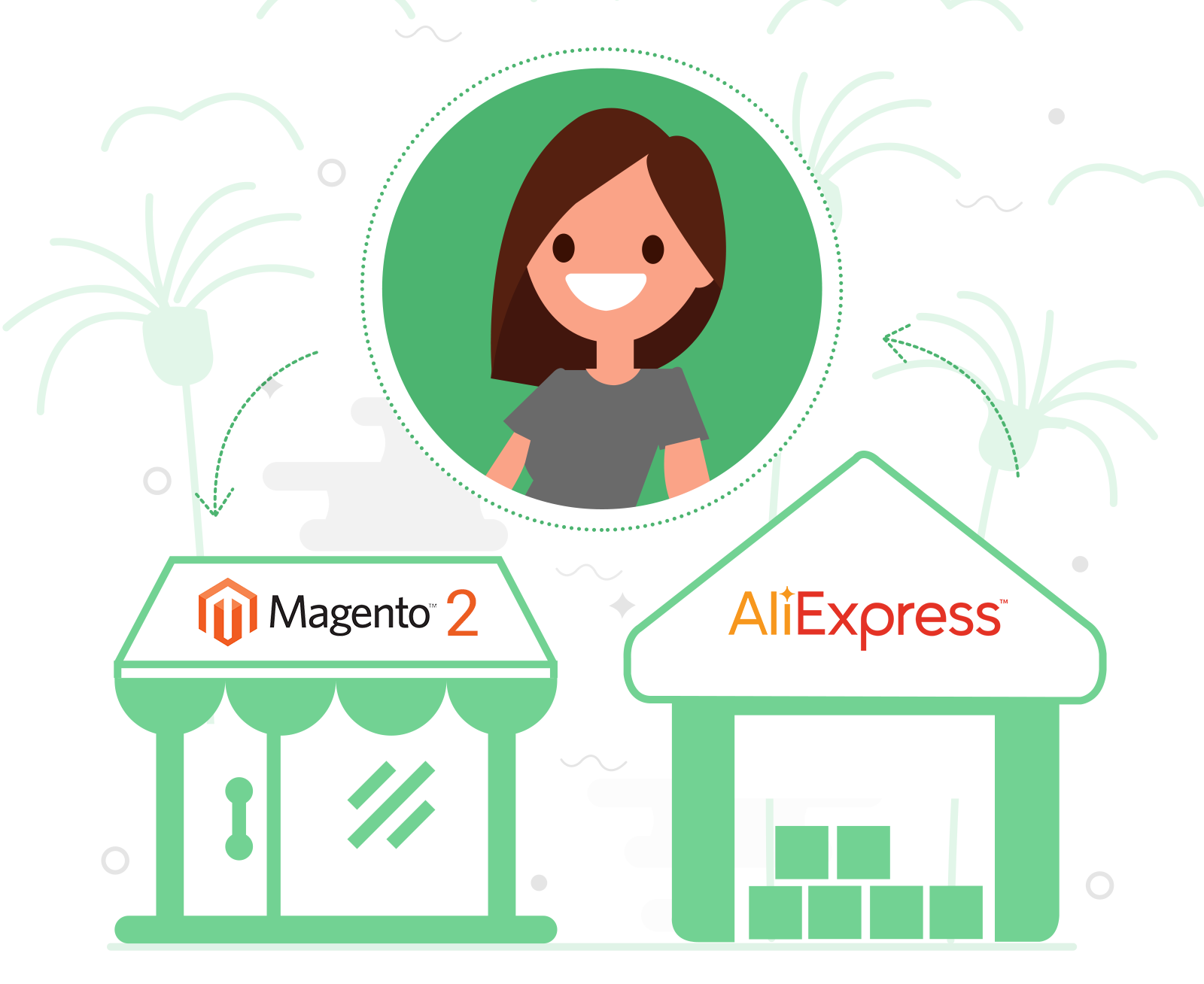 Magento2 Aliexpress Dropshipping